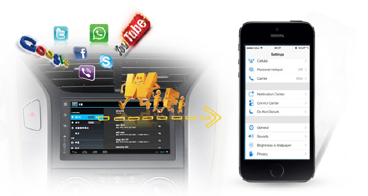 EDO-DROID - Sistem multimedia Android 4.4.